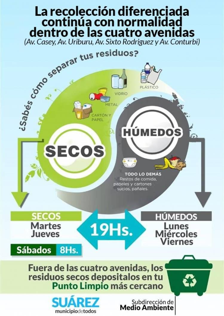 Medio Ambiente: la recolección diferenciada continúa con normalidad dentro de las cuatro avenidas