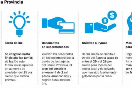 Se anuncia hoy el paquete económico de Vidal