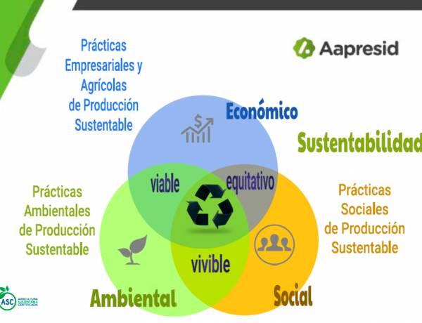 Las prácticas sustentables no son sólo una necesidad, son el único camino posible