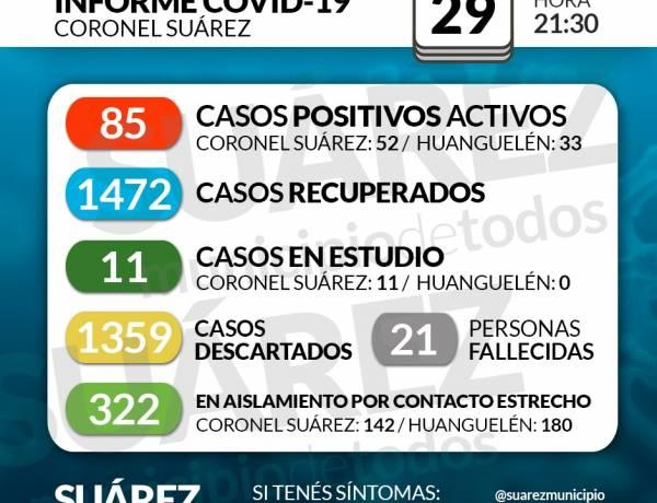 Situación de COVID-19 en Coronel Suárez - Parte 231 - 29/11/2020 21:30