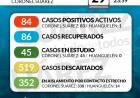 Situación de COVID-19 en Coronel Suárez - Parte 172 - 29/9/2020 23:59