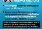 Comité de Crisis - Coronel Suárez continúa en FASE 4