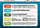 Situación de COVID-19 en Coronel Suárez - Parte 221 - 17/11/2020 22:50