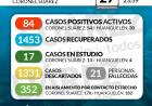 Situación de COVID-19 en Coronel Suárez - Parte 230 - 27/11/2020 23:59