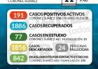 Situación de COVID-19 en Coronel Suárez - Parte 273 - 11/01/2021 9:40