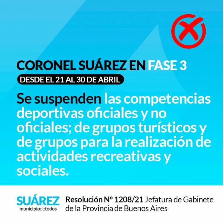 Coronel Suárez en Fase 3 - Resolución N° 1208/21 Jefatura de Gabinete de Provincia de Buenos Aires