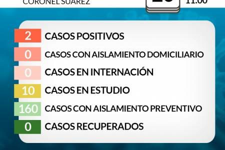 Situación de COVID-19 en Coronel Suárez - Parte 100 - 20/7/2020 11:00