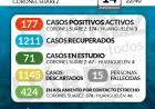 Situación de COVID-19 en Coronel Suárez - Parte 218 - 14/11/2020 22:40