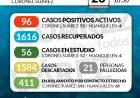 Situación de COVID-19 en Coronel Suárez - Parte 254  23/12/2020 10:50